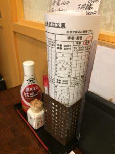 錦糸町楽天地の海鮮まこと店内の寿司注文シートの写真