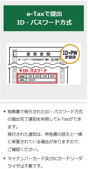ID・パスワード方式でのe-Taxの案内の画像
